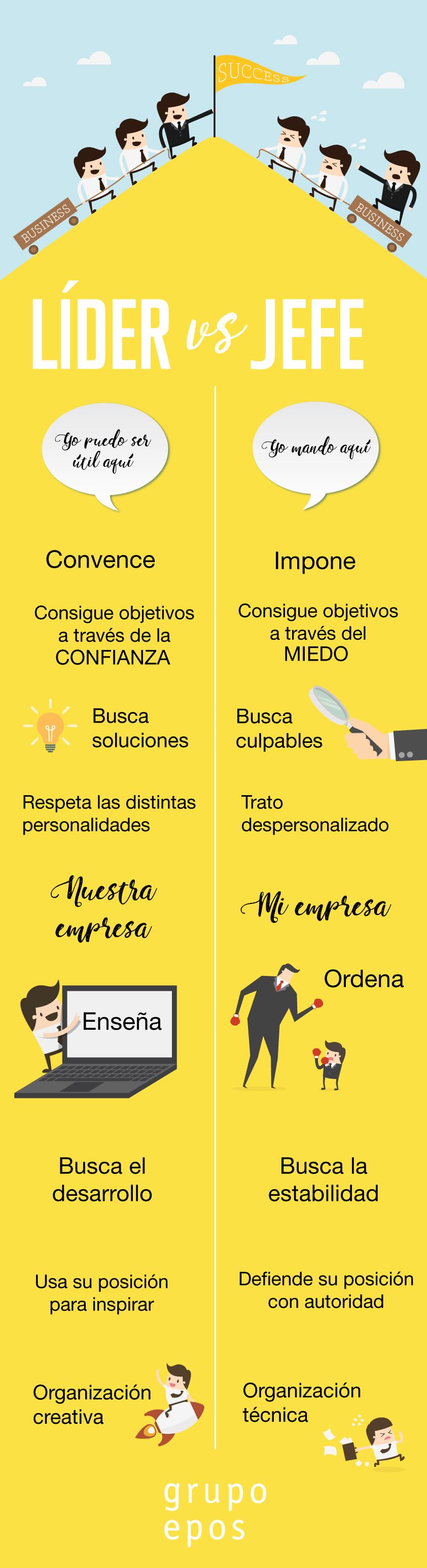infografia lider y jefe